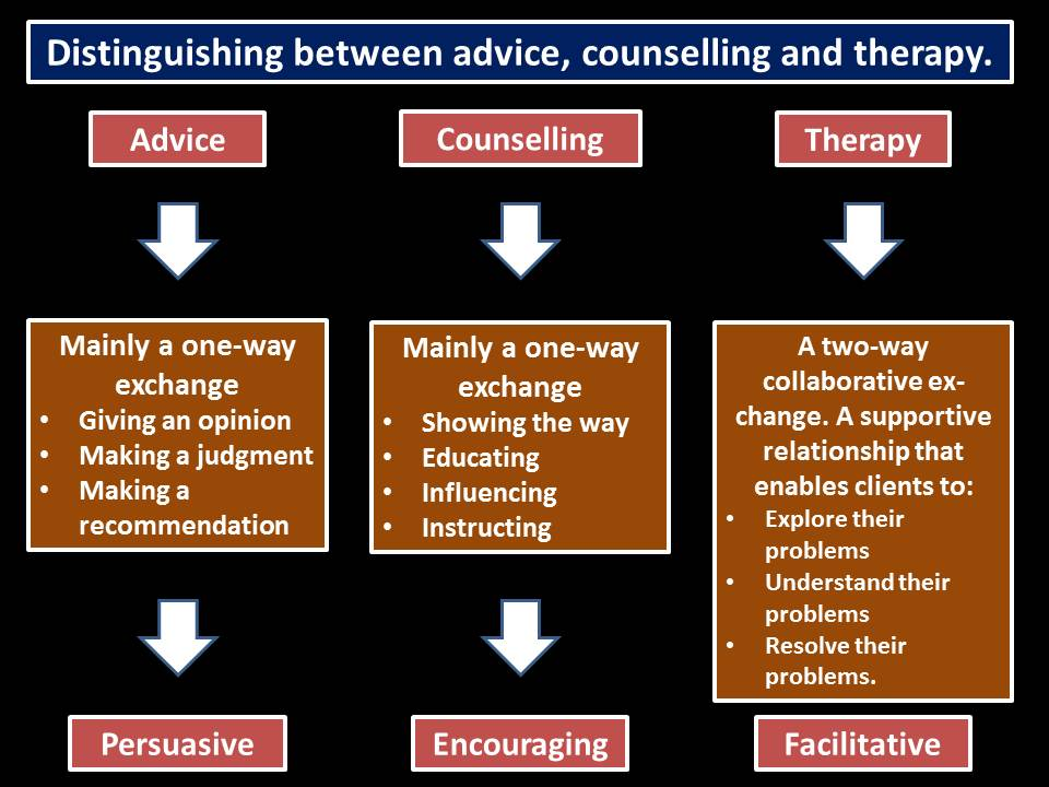 Advice Counselling Therapy